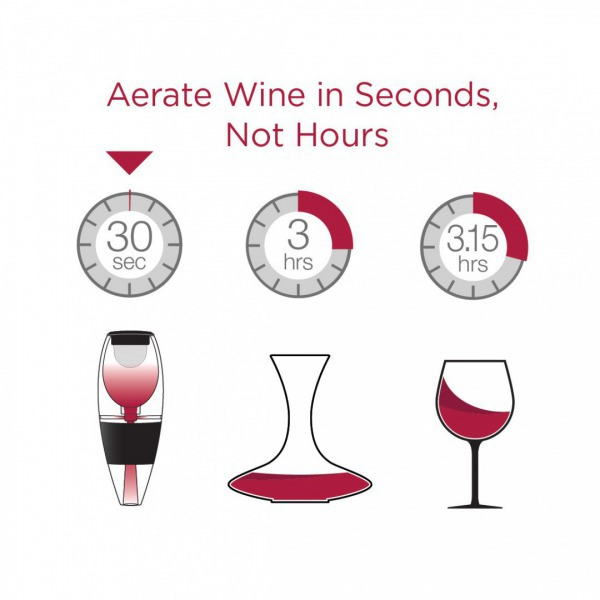 (2) 1269-_vyrp13_1269aerate_wine_in_seconds_graphics-red_aerator_1024x1024-2x.jpg
